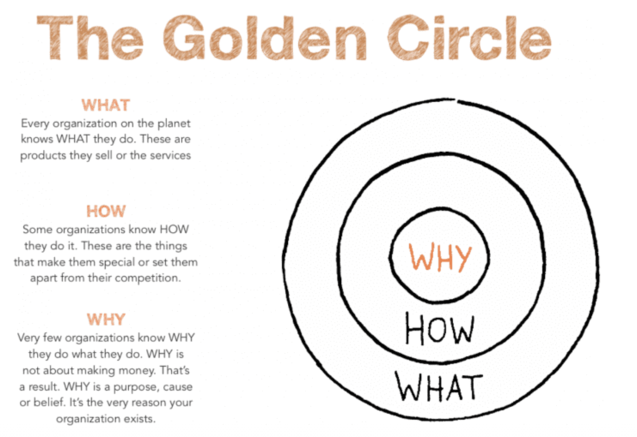 TheGoldenCircle.png